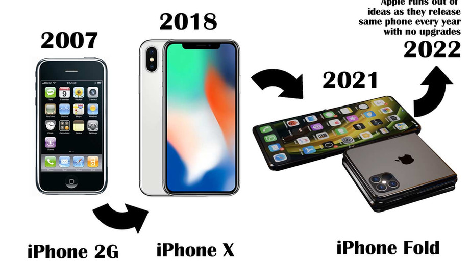 iPhone Fold and Flip: Apple's Next Big Thing