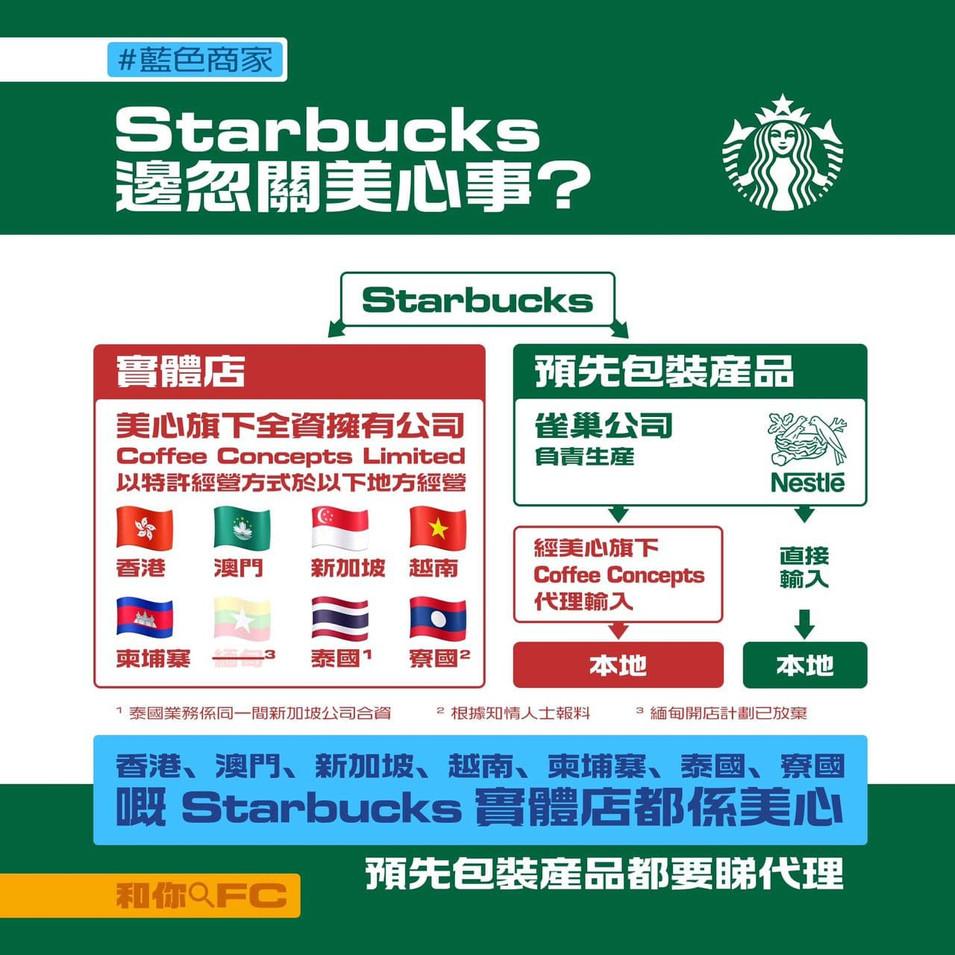 呢期見到Starbucks 唔少人幫襯,大家要俾啲掙扎  #和你FC #星巴克 #美心 #罷買 #starbucks