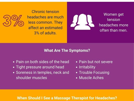 Can Massage Therapy Cure My Headaches?