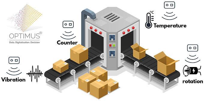 Optimus - Sensors.jpg