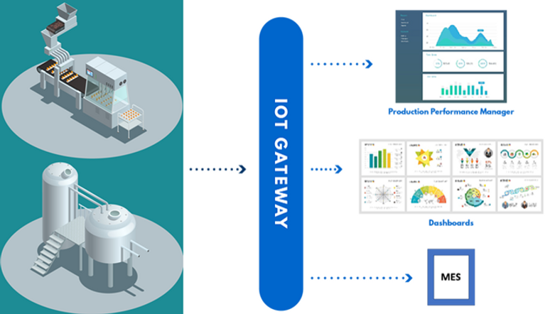 IOT gateway picture.png