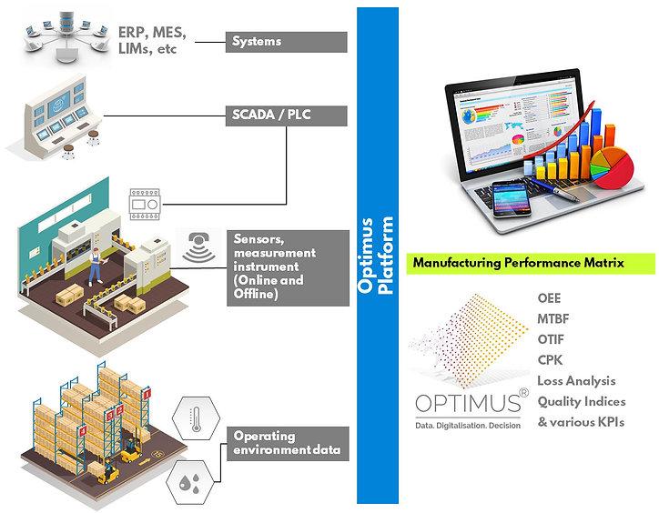 Optimus - Overall.jpg