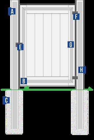 Valleywide Gate Advantage - Single Swing