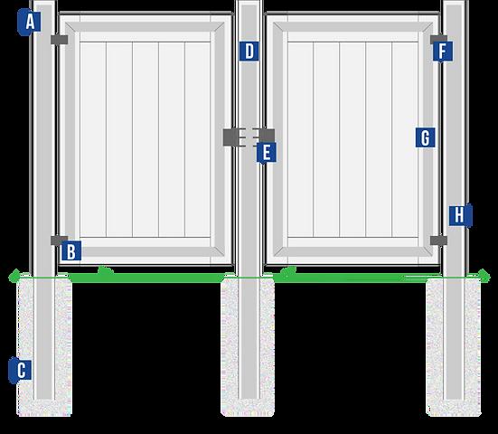 Valleywide Gate Advantage - Double Drive