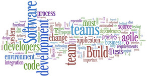 What Exactly is Agile Project Management?