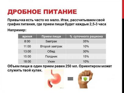 Правило 1. Дробное питание.