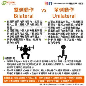 【訓練科學】雙側 (bilateral)和單側(unilateral) 動作的比較