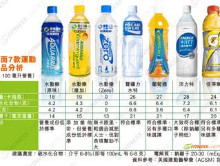 【克服炎夏】市面7款運動飲品分析