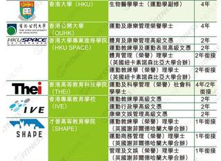 【2019年版】香港體育運動及康樂管理課程一覽 (全日制)