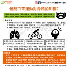 【運動科學】佩戴口罩運動對身體的影響?