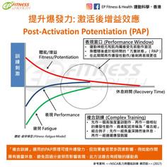 【提升爆發力】何謂「激活後增益效應」? (PAP)