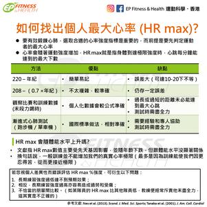 【鍛練心肺】如何找出個人最大心率 (HR max)?
