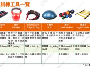 【功能性訓練】概念及11種常見工具一覽