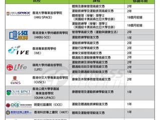 【DSE 升學】2020年體育運動相關課程一覽(全日制)