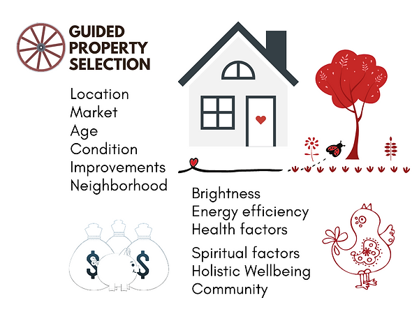 Guided property selection with Happy Buyers Agency.png
