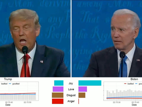 A Return to Civility: Twitter's Response to the Final 2020 Presidential Debate