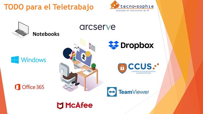 Teletrabajo - Tecnosophie vAgosto 2020.P