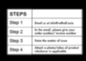 steps for website_edited.png