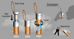 Inhaler 6