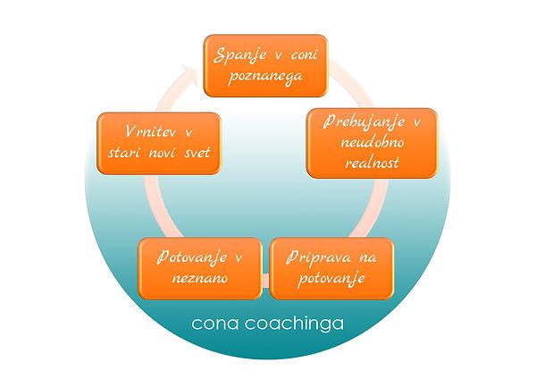 Coaching-circle.jpg