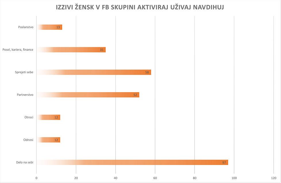 Analiza-težav-graf.jpg