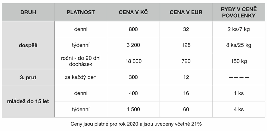 Sni%CC%81mek%20obrazovky%202020-01-24%20