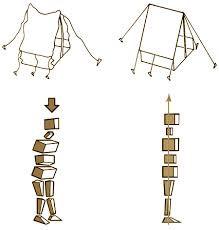 Como o Rolfing® Integração Estrutural pode modificar o nosso corpo?