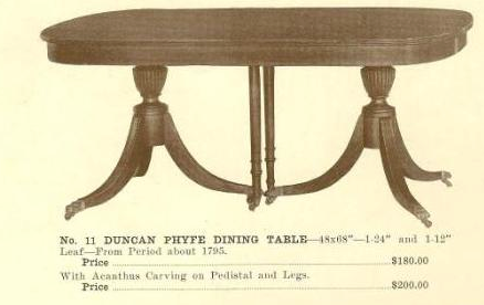A13030 Duncan Phyfe Dining Table ~ Acanthus Carvin