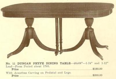 A13029 Duncan Phyfe Dining Table