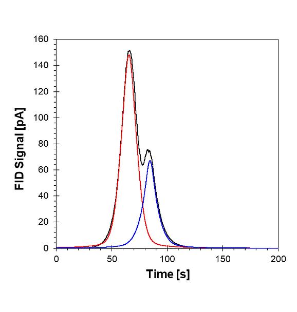 Peak Deconv_Gaussian.tif