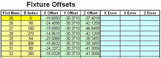 foc fixture offset values.jpg