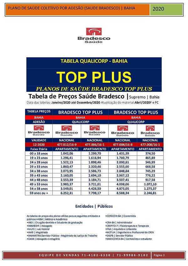 TABELAS_QUALICORP_PLANO_COLETIVO_POR_ADESAO BRADESCO SAUDE TOP PLUS