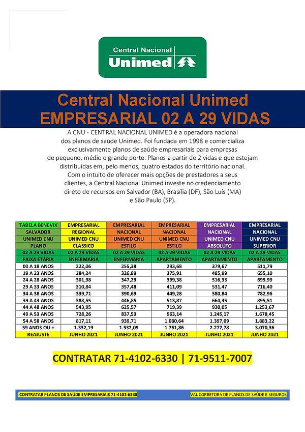 Tabelas_comparativa_de_precos planos_empresariais unimed