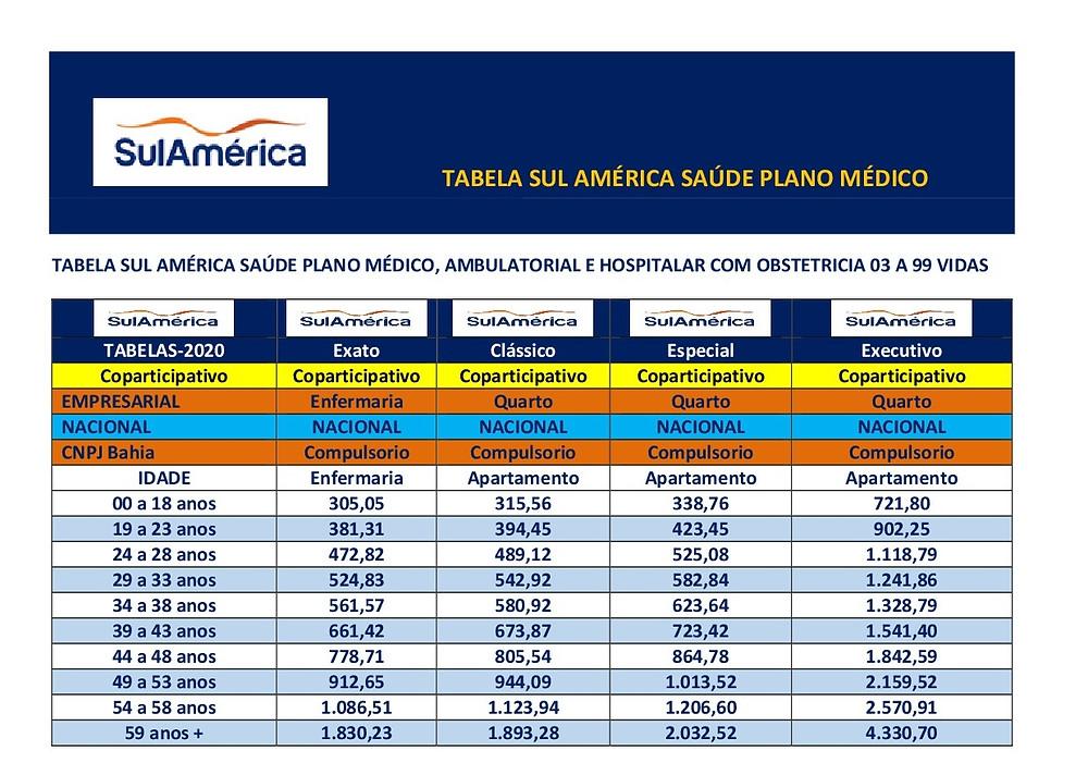 Tabelas de Vendas - SulAmerica Saude Empresarial - Bahia