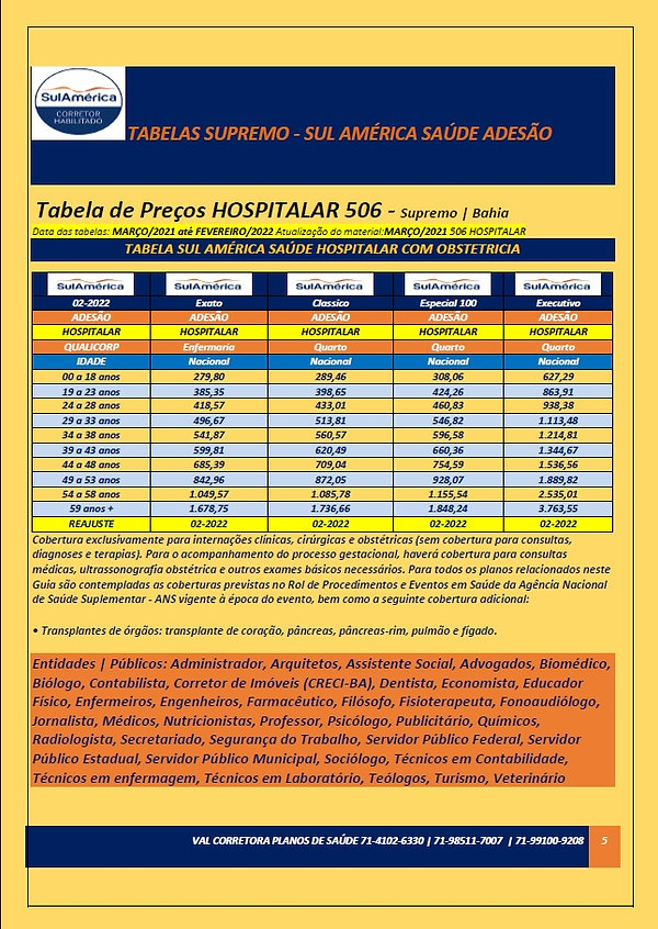 SUL AMERICA HOSPITALAR - TABELAS BAHIA, plano de saude na bahia, plano de saude valores, tabelas de valores 2021 planos de saude