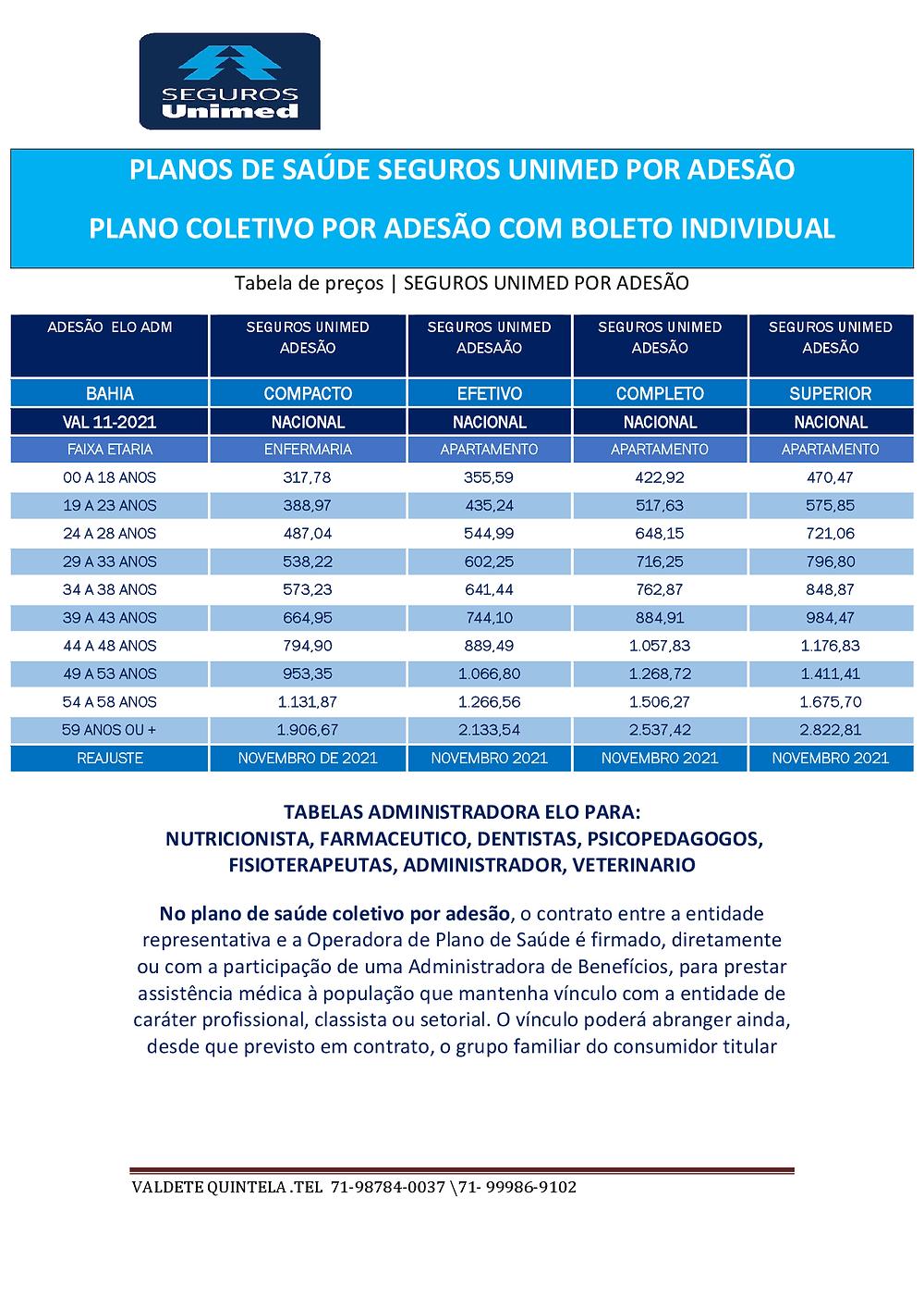 Seguros Unimed - Tabelas Elo Administradora - Salvador