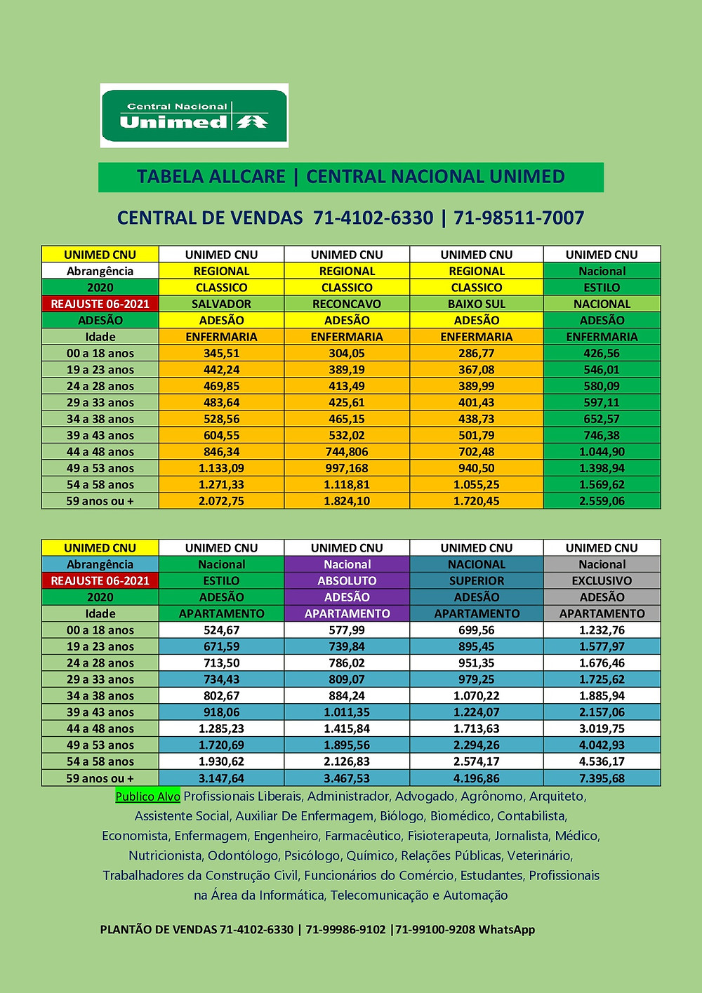 tabelas de valores planos de saude na bahia