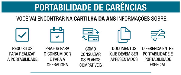 cartilha_portabilidade PLANOS DE SAUDE