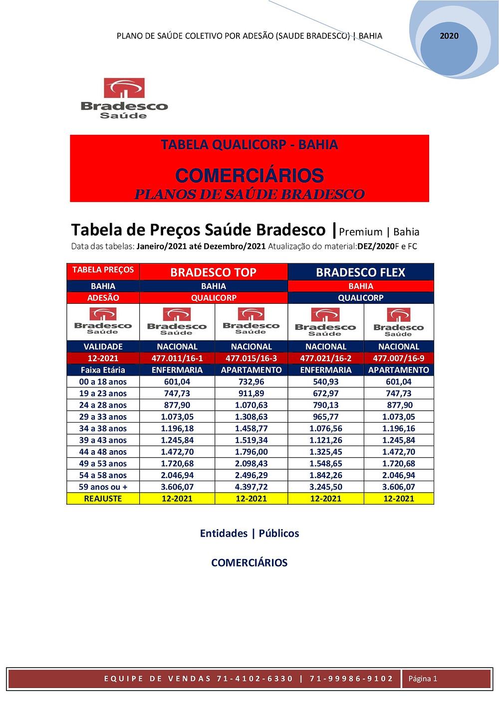 Comerciarios | Saude Bradesco por Adesão | Tabelas Qualicorp