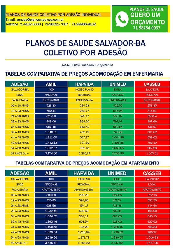 TABELA COMPARATIVA DE PRECOS PLANO DE SA