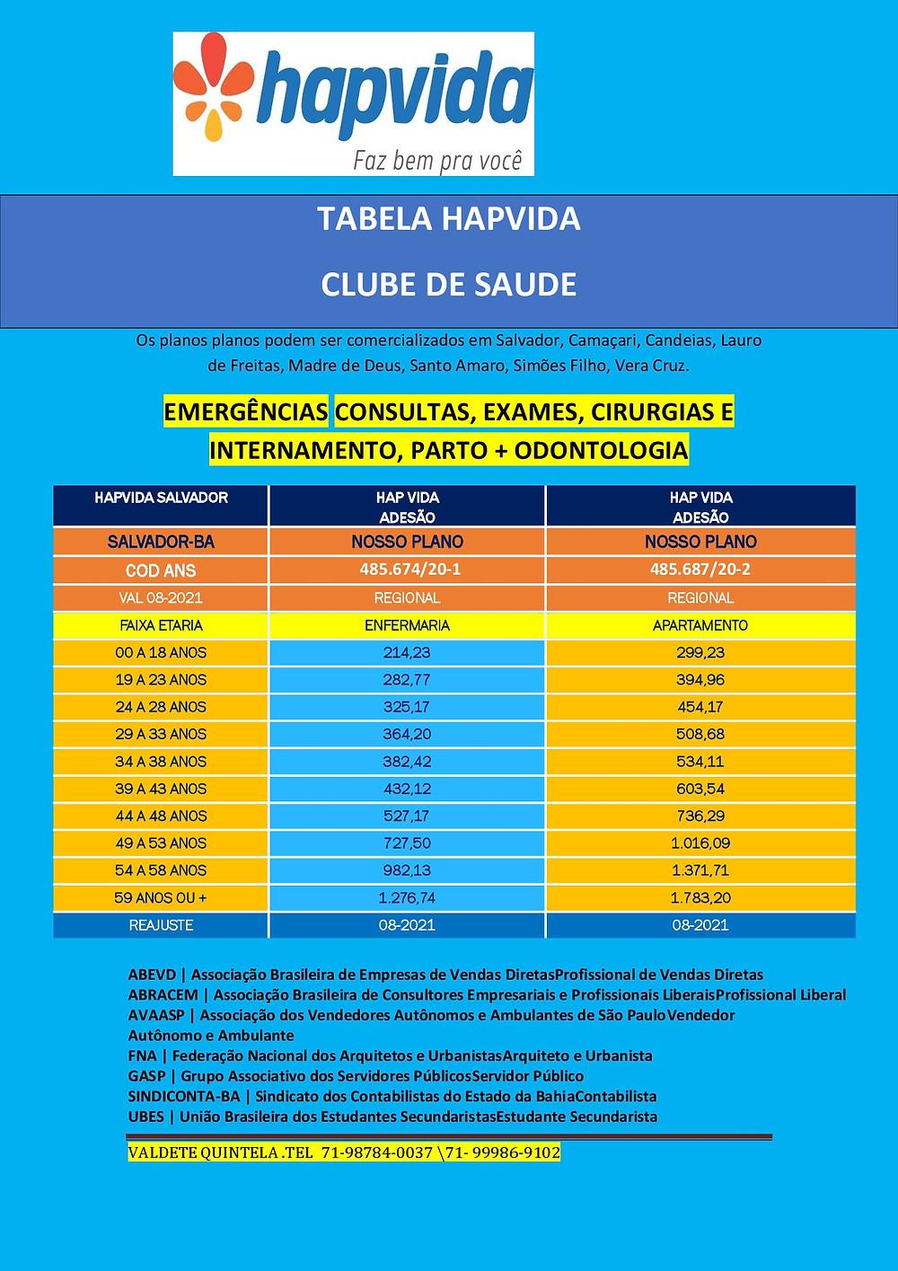 Planos de Saude - Tabelas Salvador-Bahia