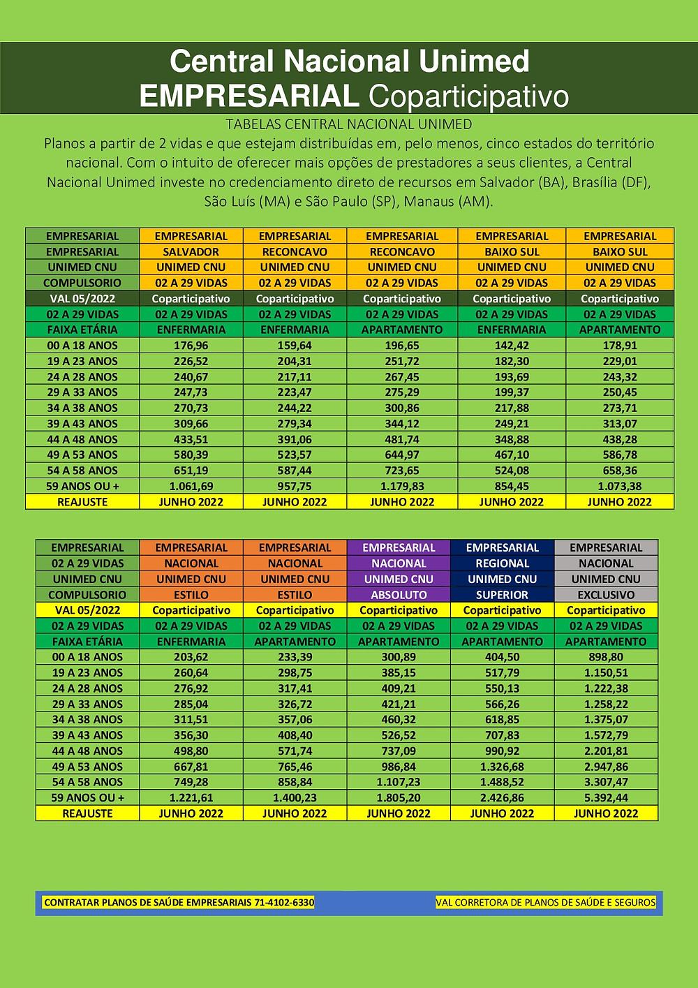 Tabelas de Preços Unimed Central Nacional Empresarial - SSA-Ba