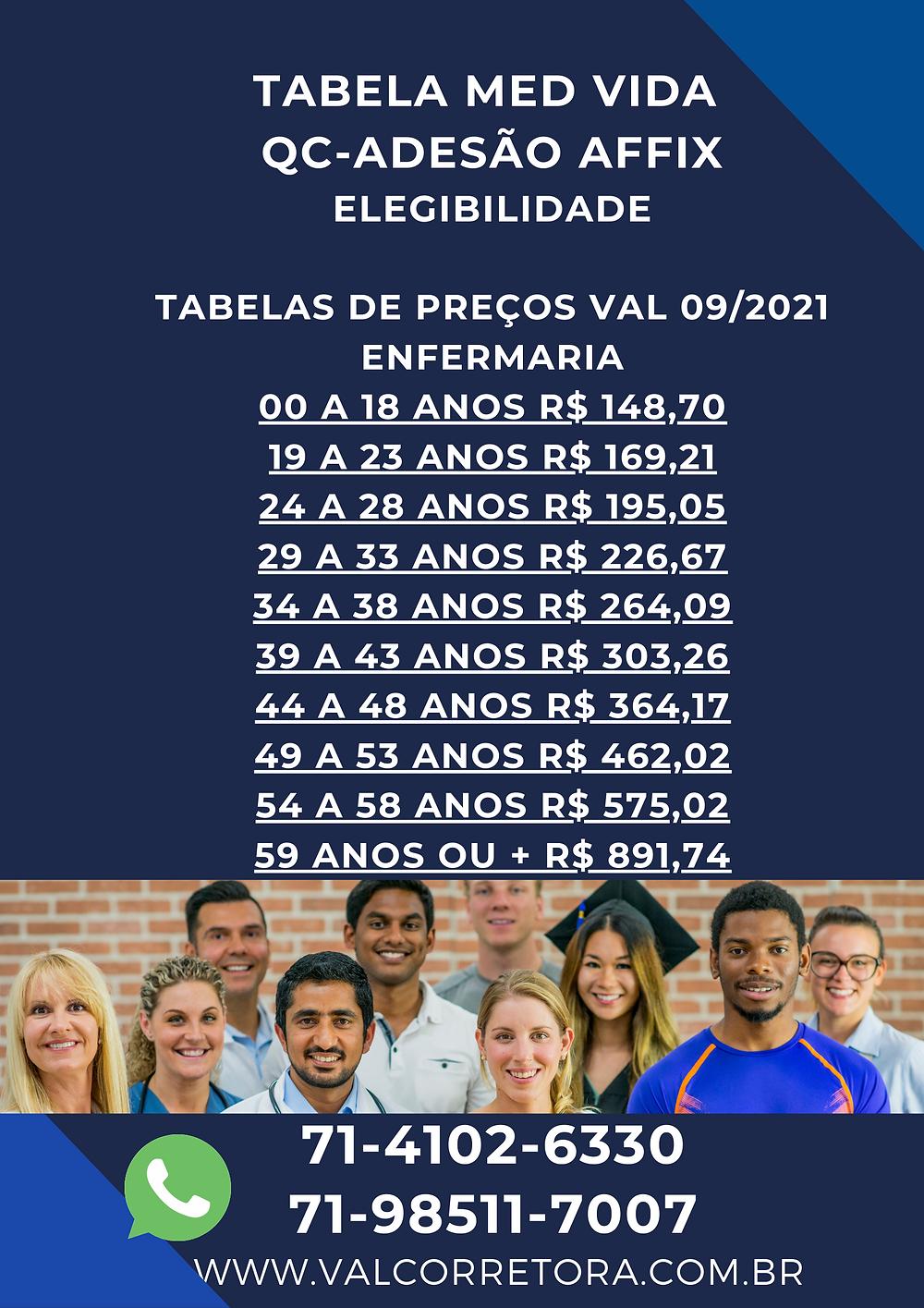 TABELAS MEDVIDA ADESÃO BA