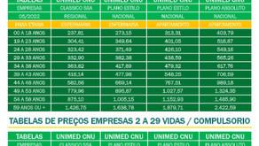 71-4102-630 Tabelas de Preços Unimed Central Nacional - PME Salvador