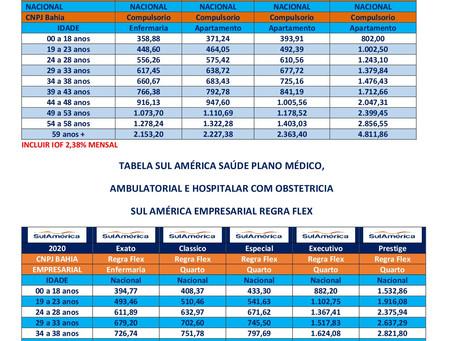 71-4102-6330 Tabelas de Preços - SulAmerica Saude Empresarial - Bahia