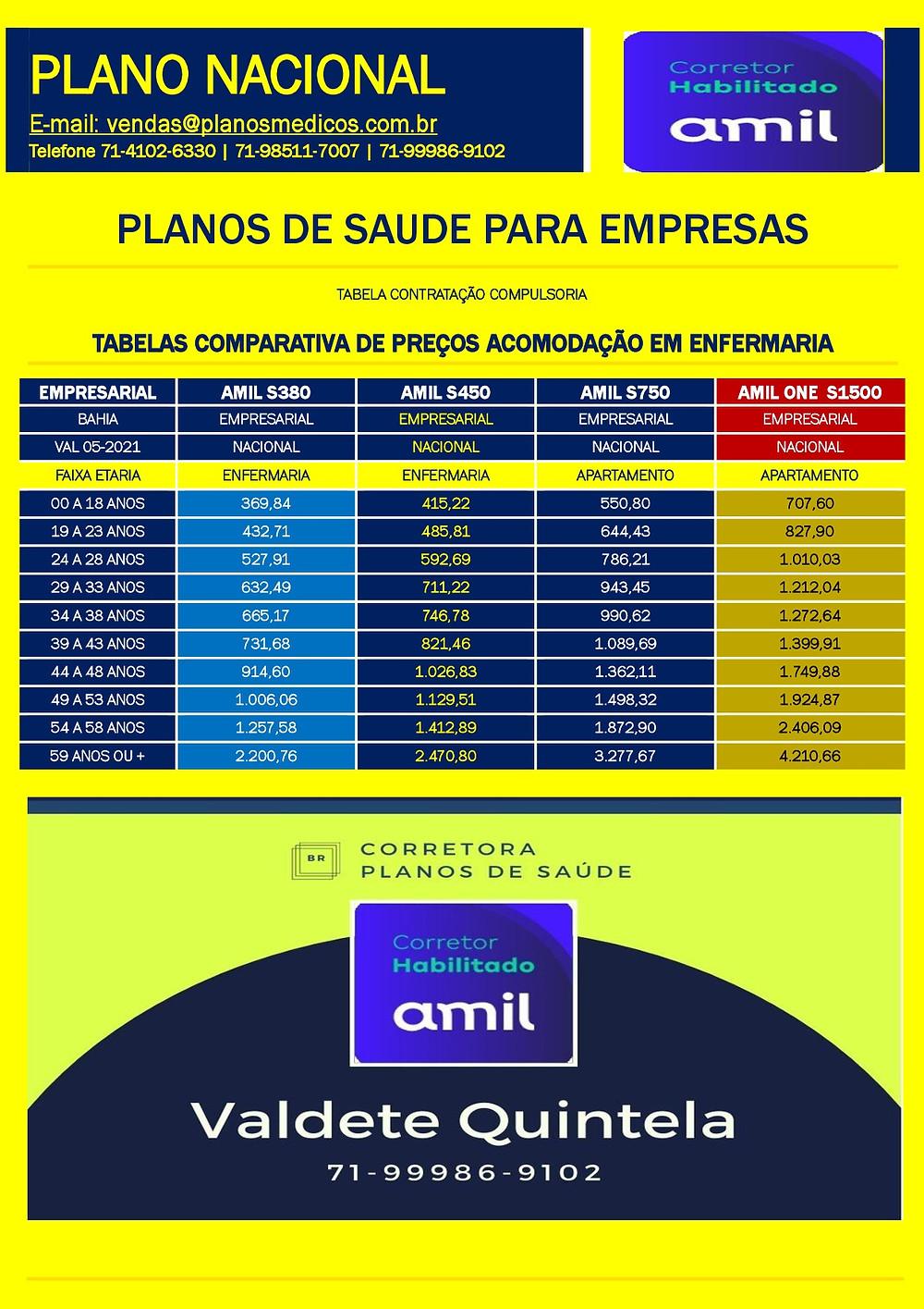Planos de Saude Vendas Amil Tabelas de Preços Ba