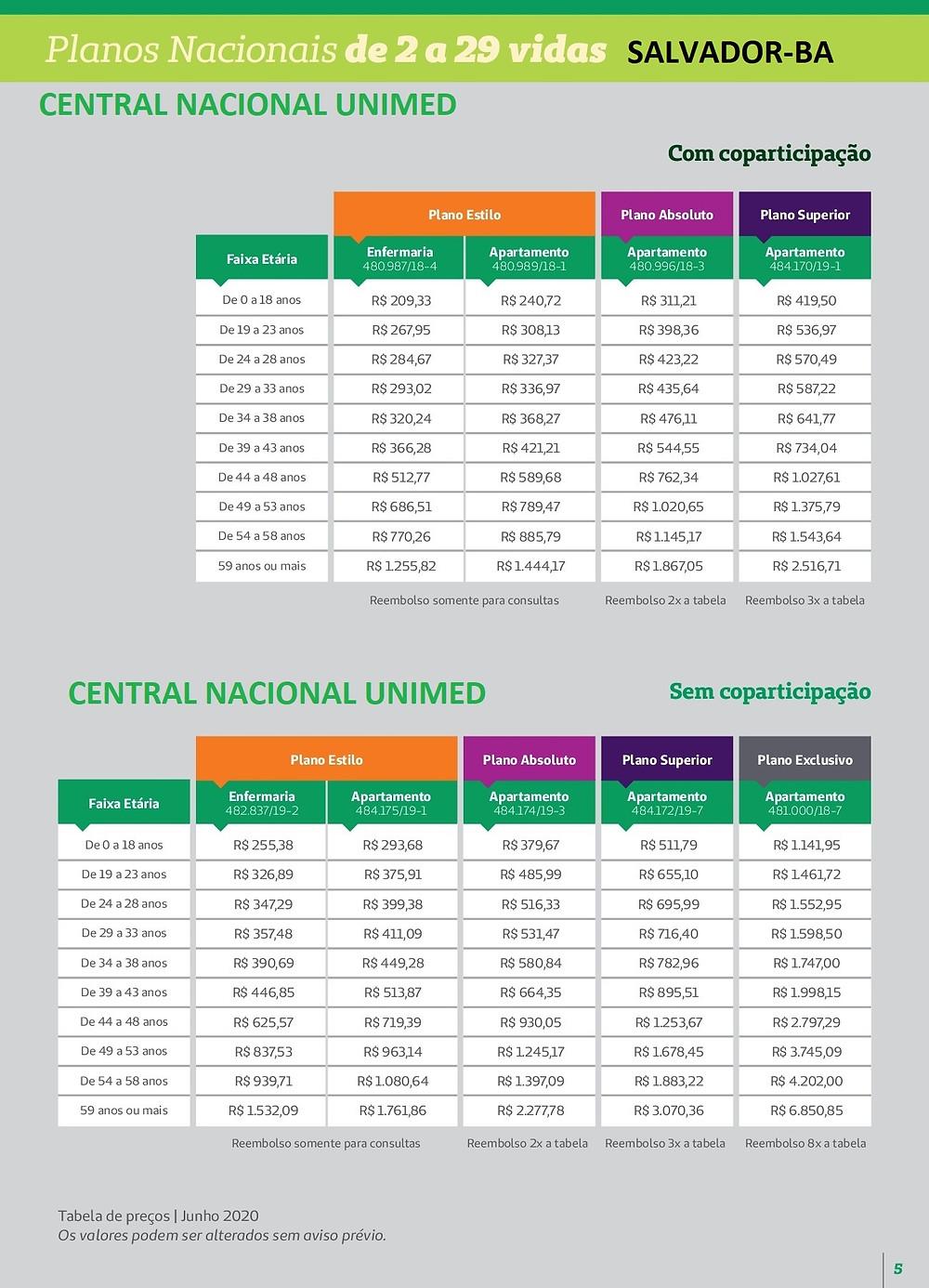 Tabelas de Preços Planos de Saude Empresariais (SSA-BA)