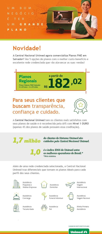 Preços Unimed Central Nacional - PME Salvador