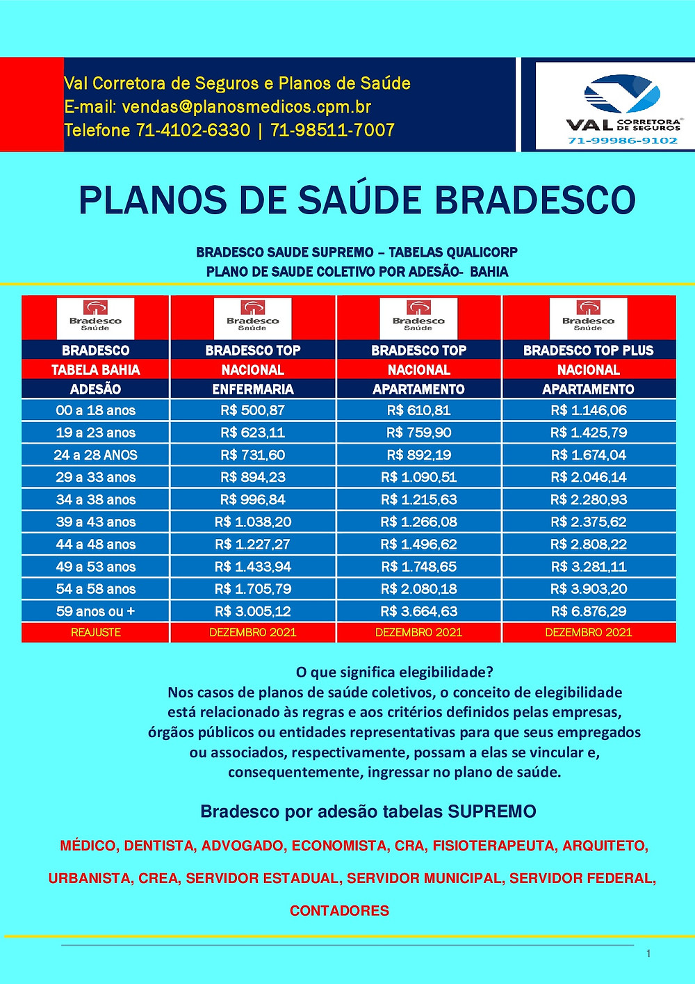 Tabelas Planos de Saude Salvador-BA