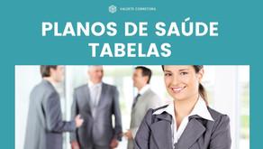 Servidor Estadual - Sul America Saude